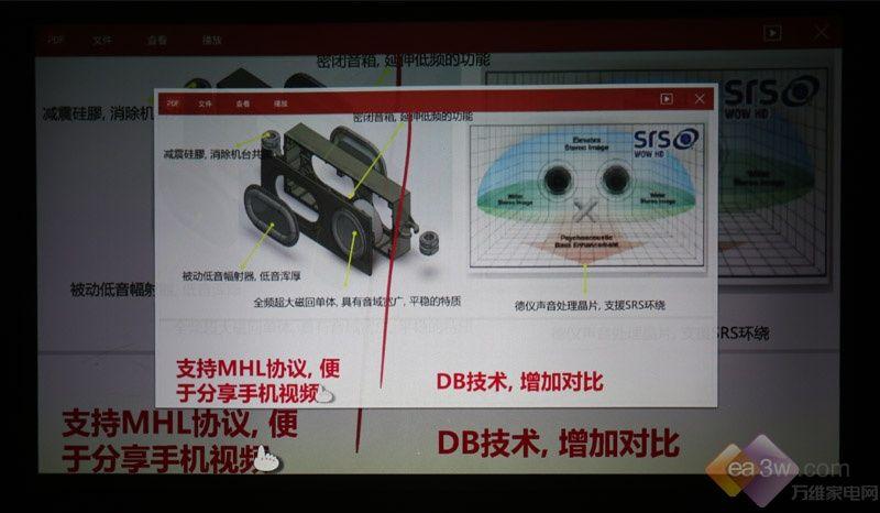随时随地秒变白板不是神画TT触控投影机评测