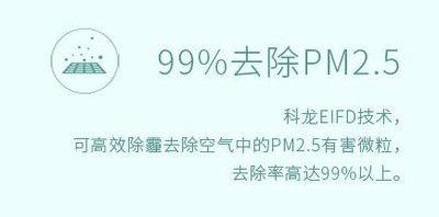 """4920段柔风专利 科龙""""郁金香""""空调新品速评"""