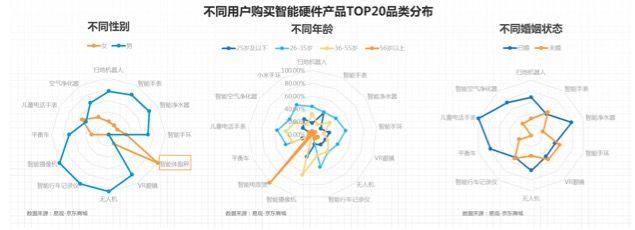 京东联合易观发布报告:场景定义的智能时代来临