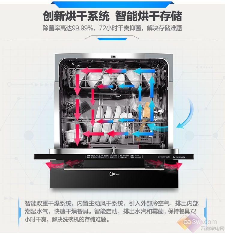 98%好评款点评:美的洗碗机WQP8-W3908J-CN
