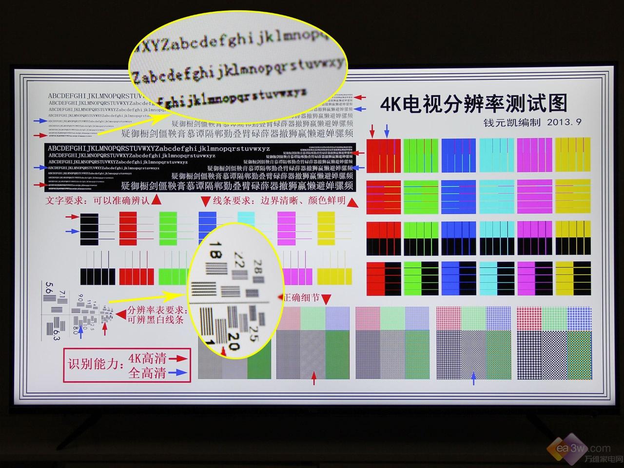 精彩到底有几面?TCL 55P6超清薄电视首测