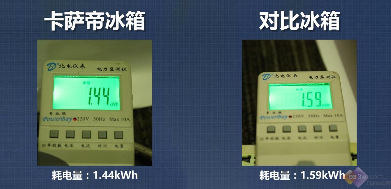 卡萨帝F+冰箱评测之:嵌入形散热效果测试