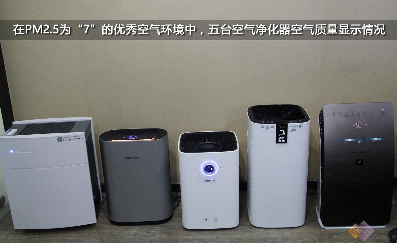 全球旗舰哪家强?五款空气净化器年度横评