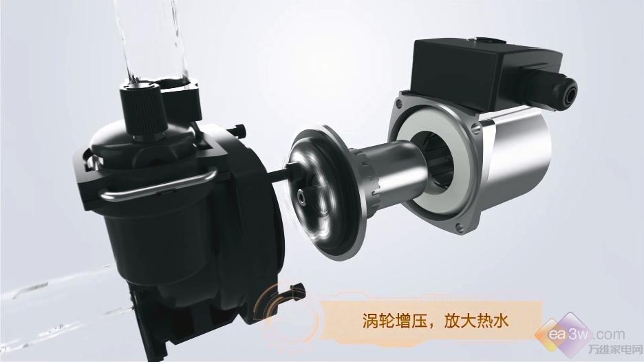 《美丽YOU生活》:涡轮增压只是汽车的专利?热水器有了它,在家享SPA