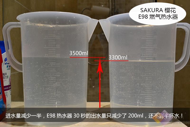 开启SPA级至臻沐浴体验!SAKURA樱花E98重新定义燃气热水器