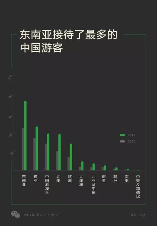 科技早闻:iPhone8爆炸被调查,国庆大数据公布