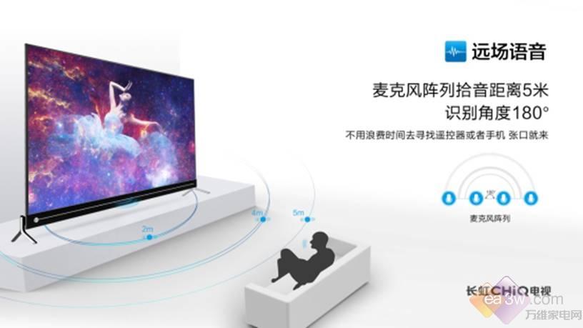 听声识我 长虹CHiQ人工智能电视Q5K全球首发