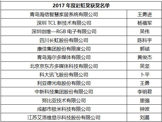 2017中国音视频产业技术与应用趋势论坛北京圆满落幕