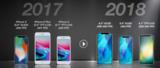 科技早闻:iPhone X进入故障高发期,你中招没?