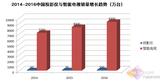 牛!日本十几年没搞成的技术被中国企业搞成