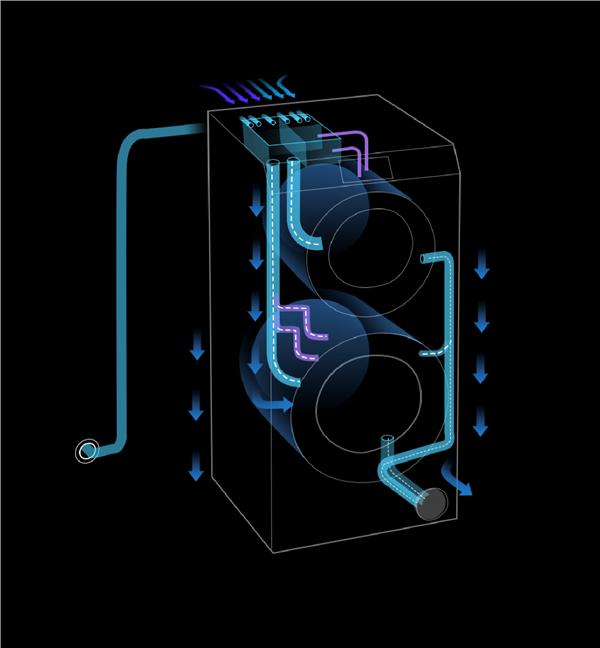 卡萨帝双子云裳洗衣机:6路进水系统让上下双筒独立进水