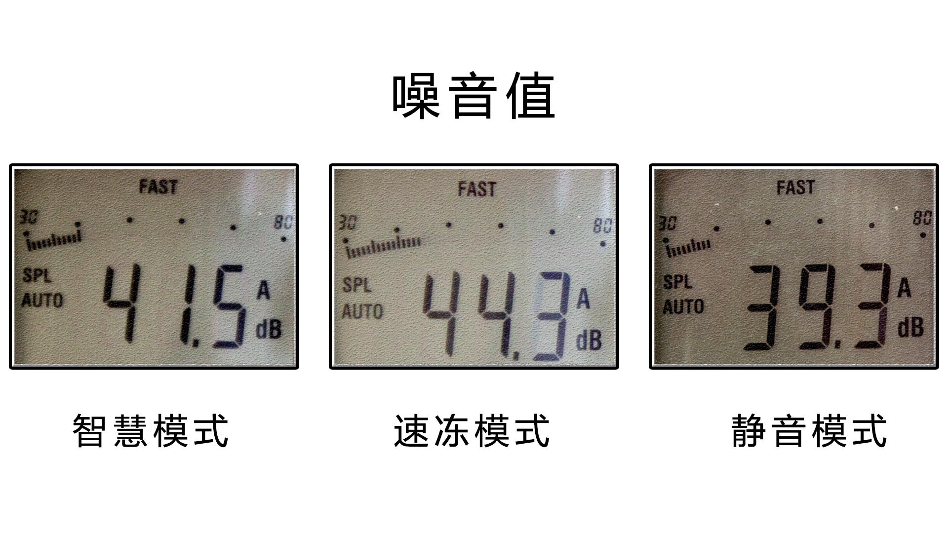 卧式到立式的进步:海信BD-202WTU评测,让冷冻多一种选择