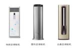 中国空调业获外观设计金奖的仅有卡萨帝