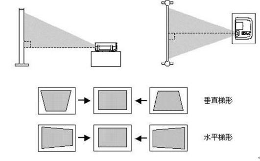 瞄准家用,神画科技欲开创智能投影新格局?