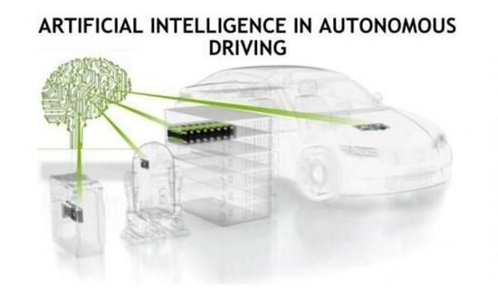 又一款自动驾驶AI芯片发布 这下英伟达更尴尬了