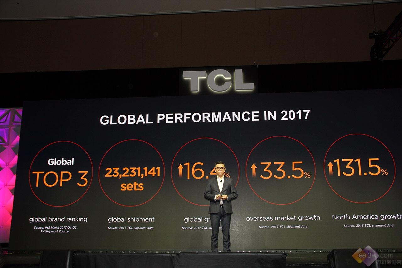 CES直击:TCL电视北美挺进前三,屏+环保更显大国风范