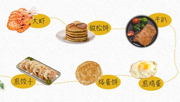 懒人致爱!这款神器能让你轻松吃出花式早餐