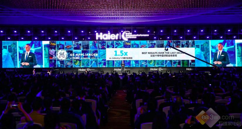 海尔以世界第一家电品牌集群建成智慧家庭第一平台品牌
