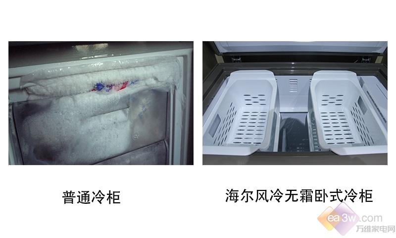 2018AWE:家庭冷链保鲜,海尔冷柜展区三大看解读