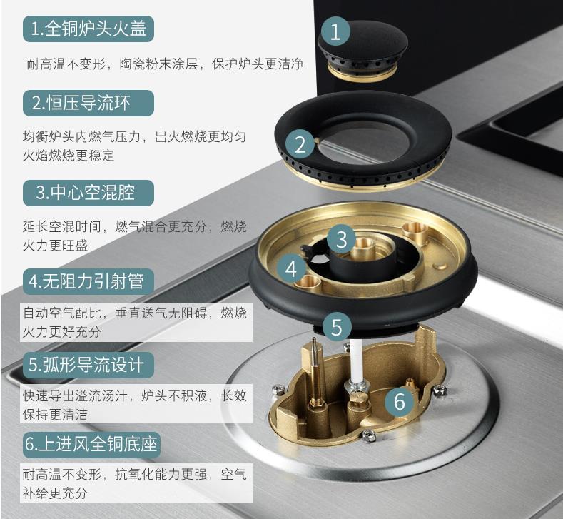 """森歌集成灶最新燃烧器究竟""""实用新型""""在哪里?"""