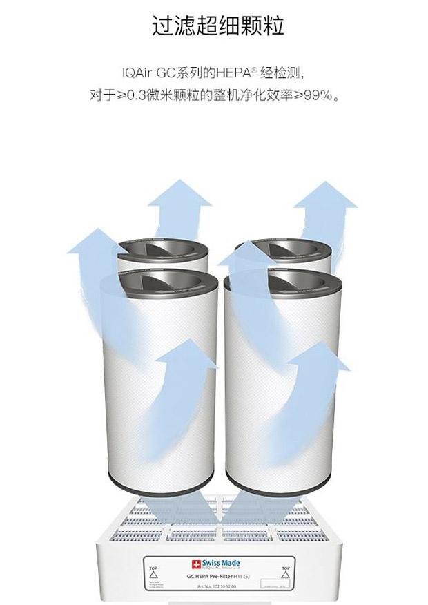万元净化器,你说净化的是空气还是金钱?
