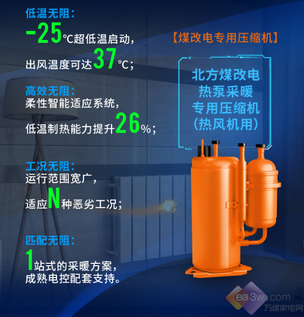"""强势助力""""煤改电""""工程,GMCC首发""""煤改电热泵采暖解决方案"""""""