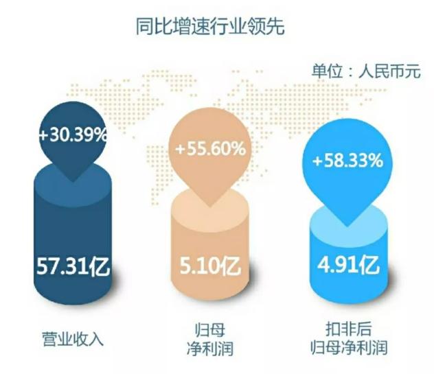 刘步尘:厨电高增长时代已经结束?大多数的人