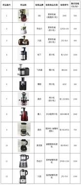 原汁机破壁机区别有多大?十二款榨汁产品对比实测