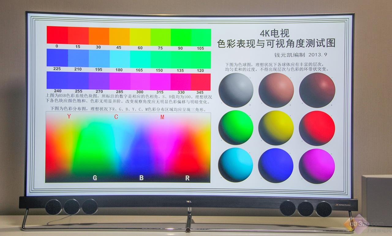 纯净原色重新定义想象,TCL X5原色量子点澳门博彩官网全方位评测