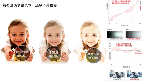 """618选电视 夏普有""""真功夫"""""""