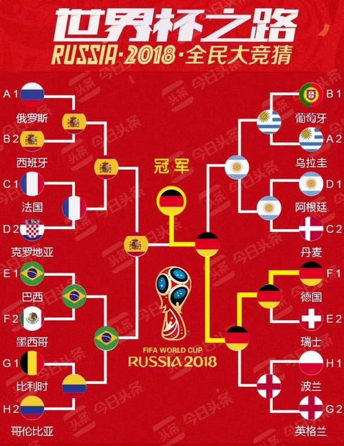 """刘步尘:跟风""""华帝世界杯夺冠免单""""营销的,你们还能有点创意吗?"""