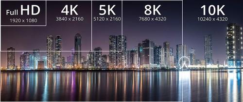 8K即是未来,内容创作及生态圈建设迎来新理念