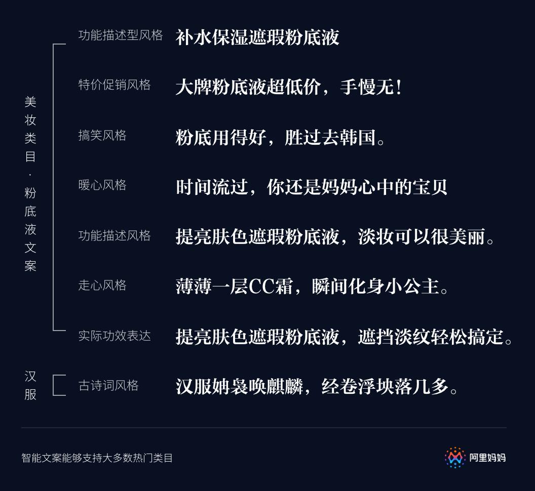 科技早闻:中国批准LGD建OLED厂,智能音箱多为摆设