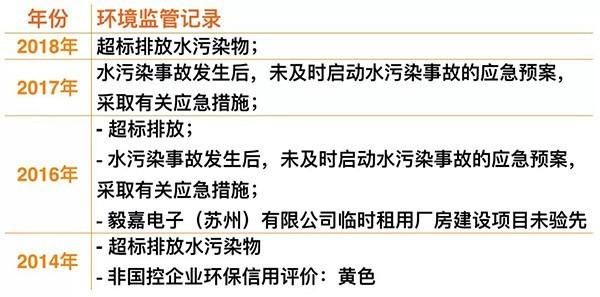 科技早闻:智能手机普及率韩国第一,小米IPO涉披露违规