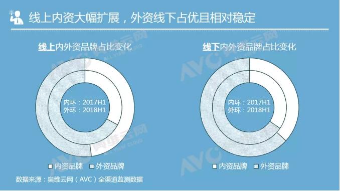 半年盘点,环境电器市场还有什么机会?