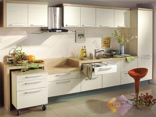 打造简约厨房