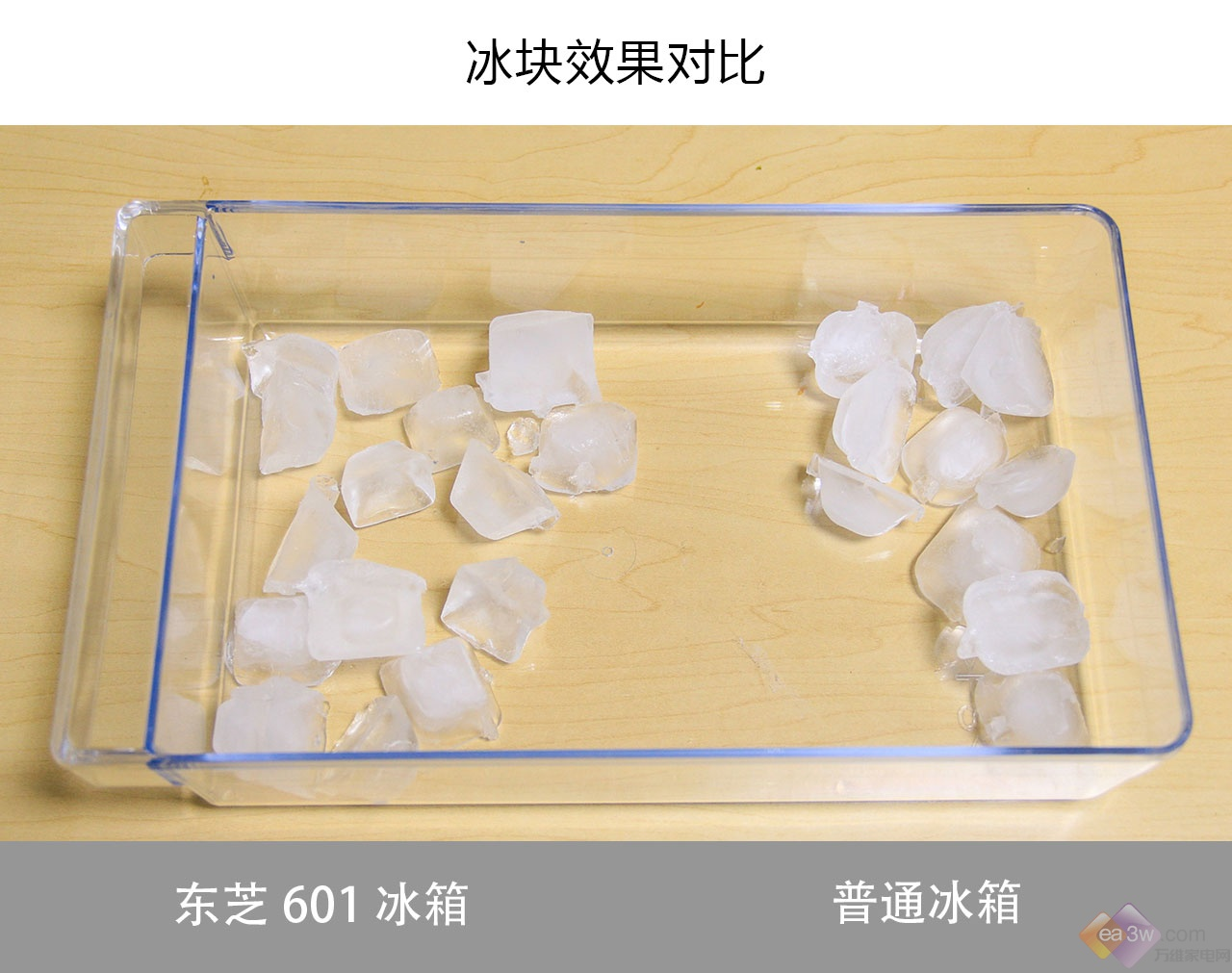"""夏天制冰有妙招?东芝""""多门王""""601冰箱告诉你这个诀窍"""