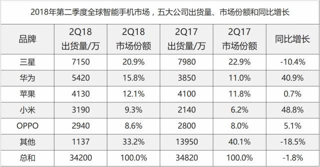科技早闻:电视项目让苹果库克兴奋;腾讯2018投资已超1700亿