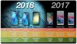 科技早闻:未来iPhone出货3.5亿;阿里股权激励超800亿