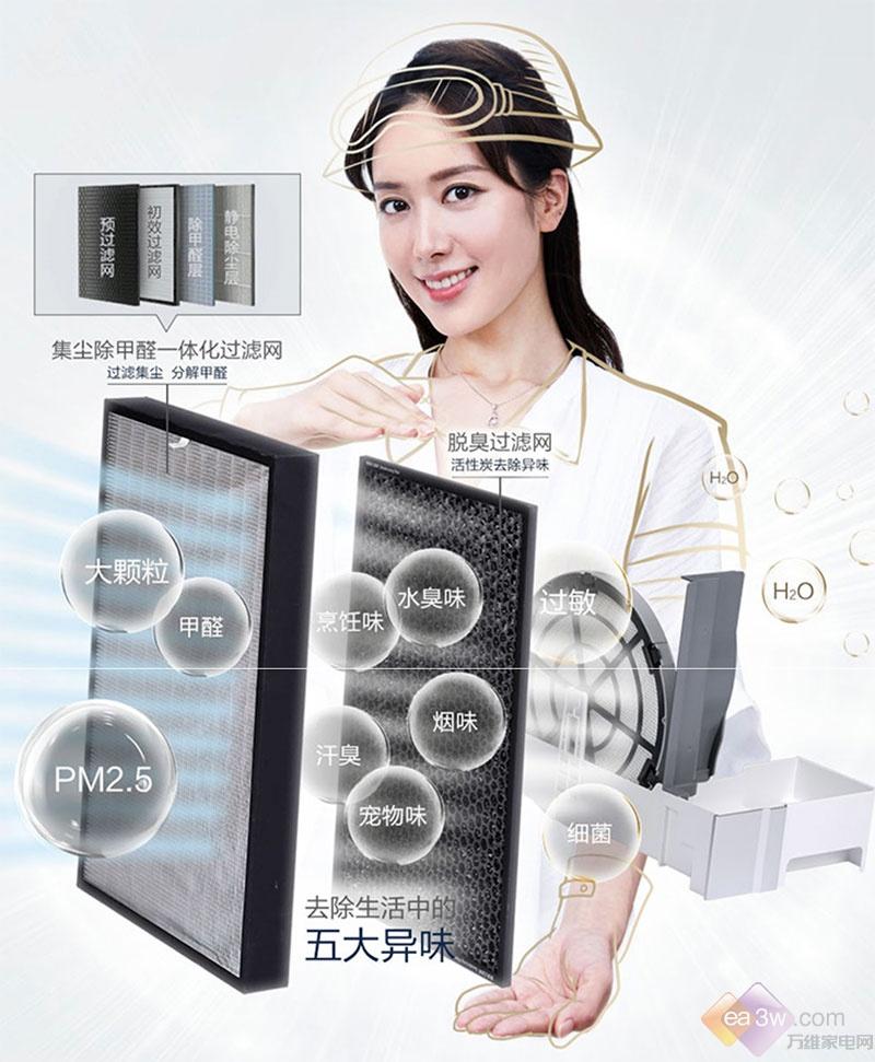1元预定黑科技!松下空气净化器新旗舰27日天猫首发