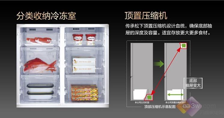 美味生活全靠它,这样的优质冰箱买就对了!
