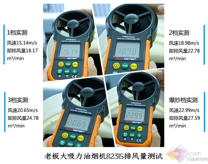 老板旗舰油烟机8231S首发评测:大吸力惊艳,全新ROKI系统智能升级