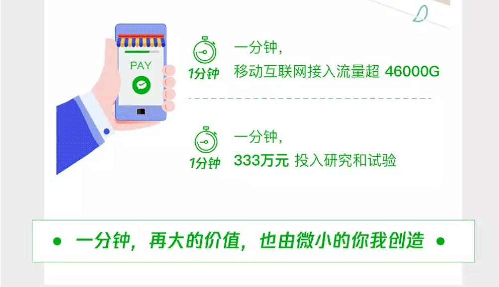 """科技早闻:俞敏洪就""""中国女性堕落""""言论道歉;Q3国内智能机报告"""
