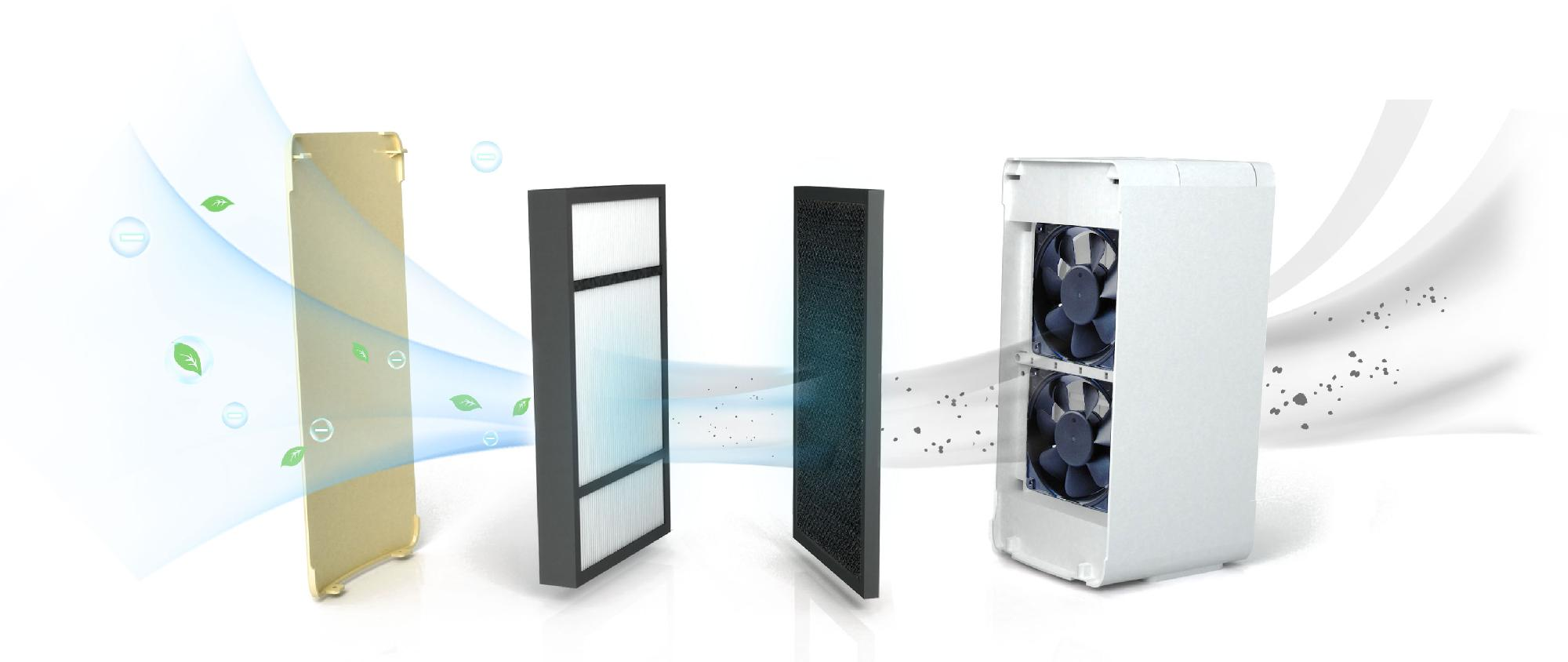 空气净化器选购要注意什么?看看这些你就明白了