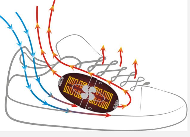 可治疗脚痒的净鞋神器,确定不是在作秀?