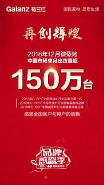 格兰仕微蒸烤销售火爆! 中国市场单月出货量超150万台