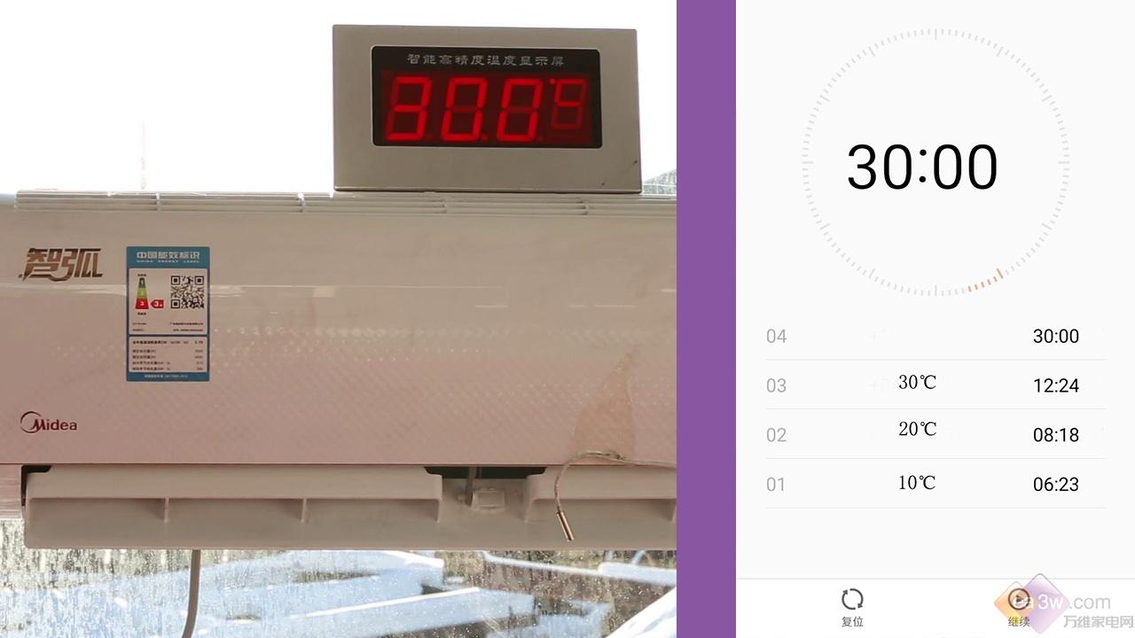 漠河极限挑战之旅:速度才是关键,30℃速热谁更有硬实力?