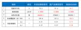 """海信:今天,中国有了""""更好的OLED"""""""