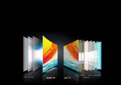 """海信推出OLED电视  是尴尬跟风还是""""真香""""?"""