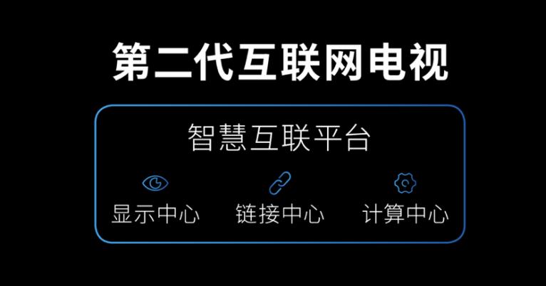 联手京东深度合作,Letv为用户接入智能家居服务新体验